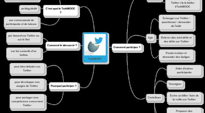 Scénario global pour le TwittMOOC